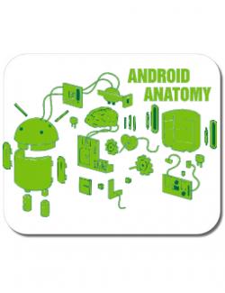 Mousepad personalizat Android anatomy Alb